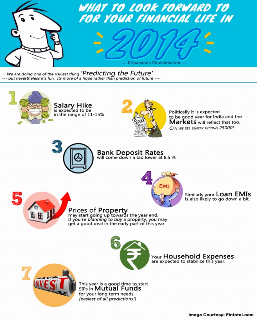 What to Look Forward to in your Financial Life in the Upcoming Year 2014