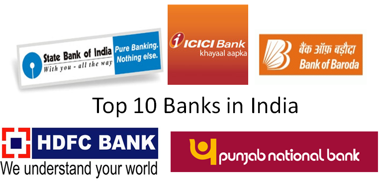 Top 10 banks in India - Investologic
