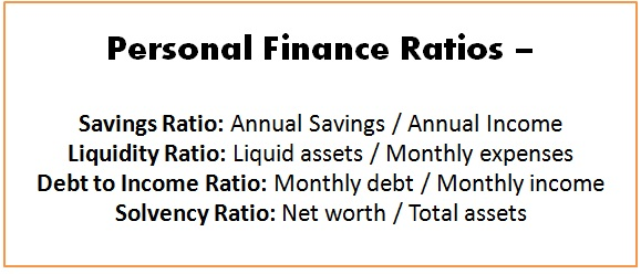 Personal Finance Ratio